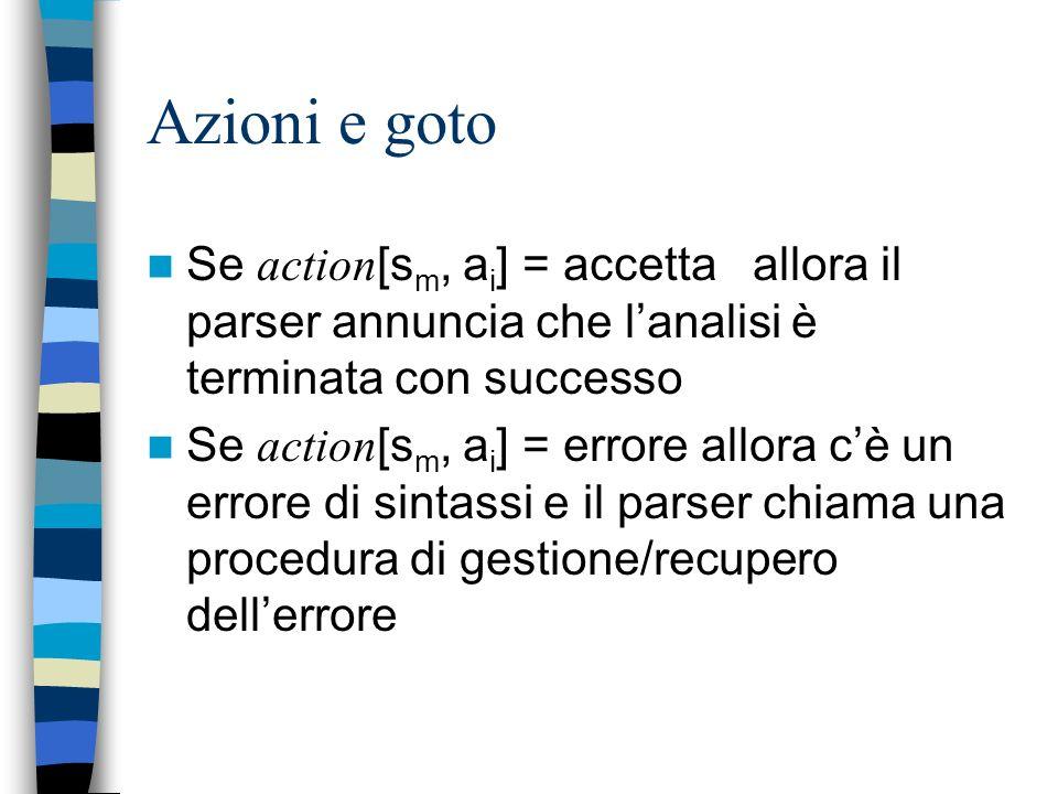 Azioni e goto Se action[sm, ai] = accetta allora il parser annuncia che l'analisi è terminata con successo.